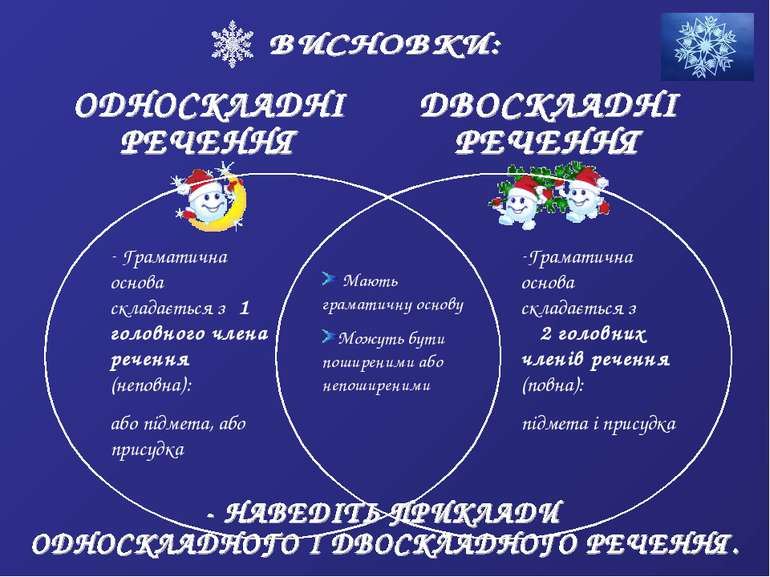 Граматична основа складається з 1 головного члена речення (неповна): або підм...