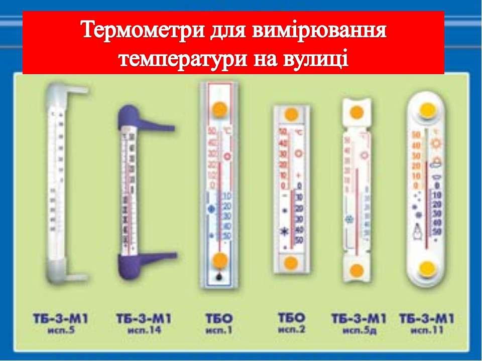 Беседа Знакомство С Термометром