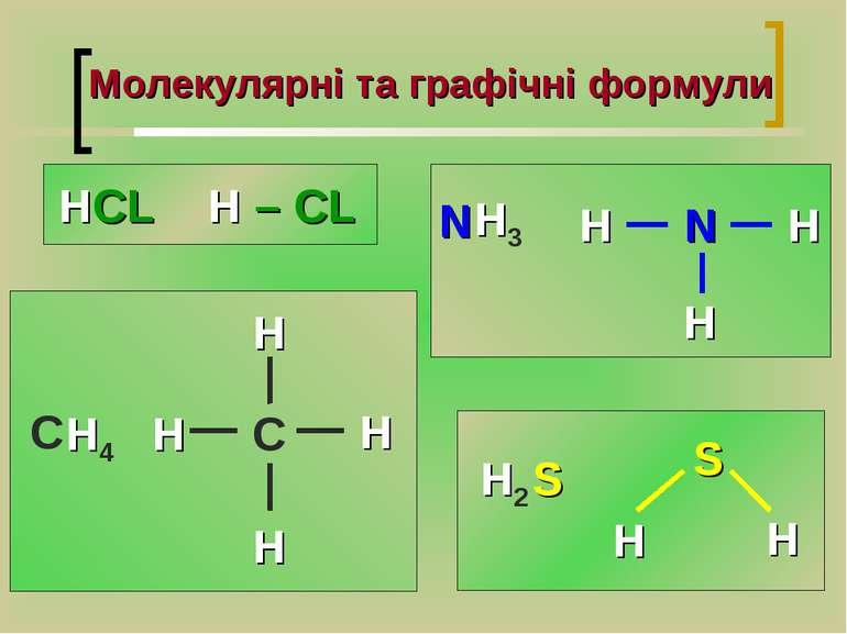 Молекулярні та графічні формули HCL H – CL