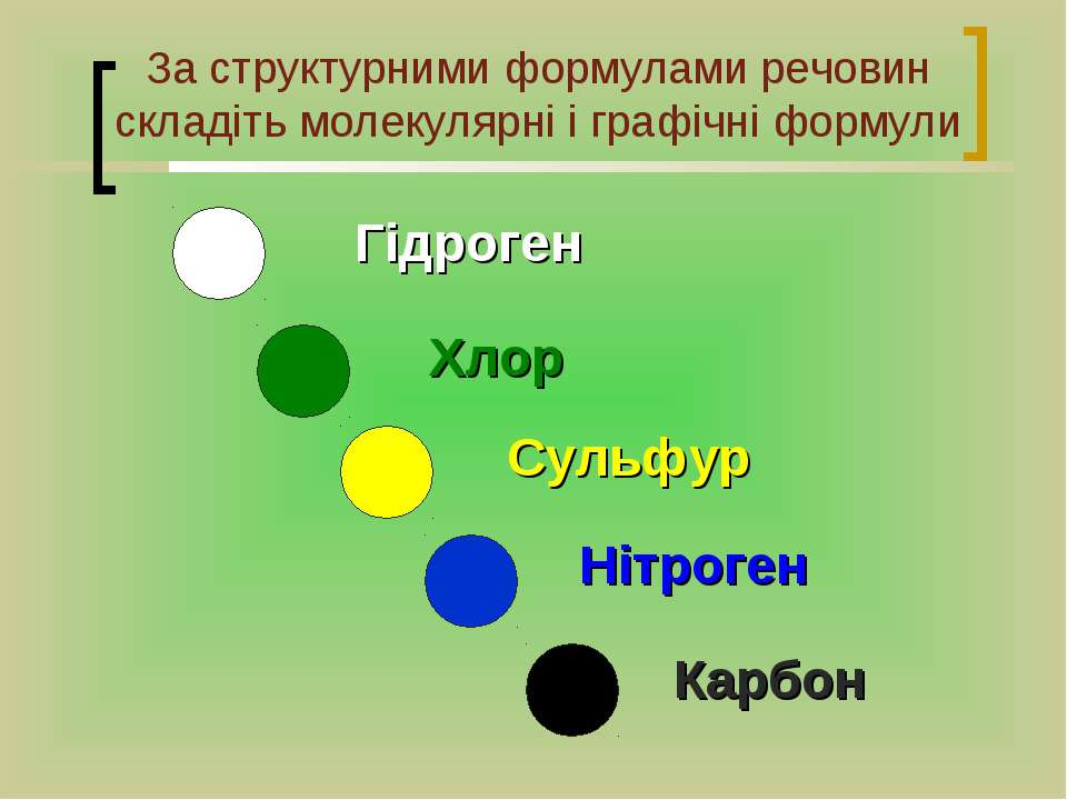 За структурними формулами речовин складіть молекулярні і графічні формули Гід...