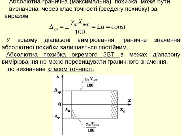 Абсолютна гранична (максимальна) похибка може бути визначена через клас точно...