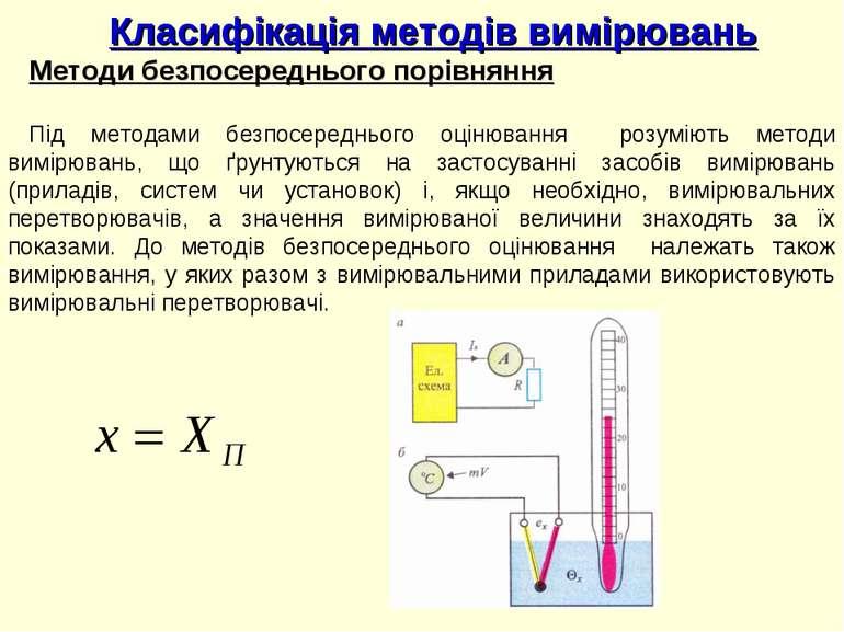 Класифікація методів вимірювань Методи безпосереднього порівняння Під методам...