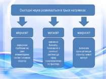 мікросвіт мегасвіт макросвіт Сьогодні наука розвивається в трьох напрямках: в...