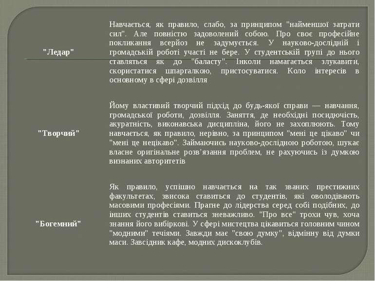 """""""Ледар"""" Навчається, як правило, слабо, за принципом """"найменшої затрати..."""