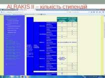 ALRAKIS II – кількість стипендій