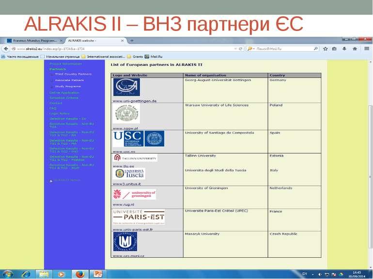 ALRAKIS II – ВНЗ партнери ЄС