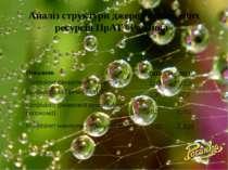 Аналіз структури джерел фінансових ресурсів ПрАТ «Росинка» Показник 2010 2011...