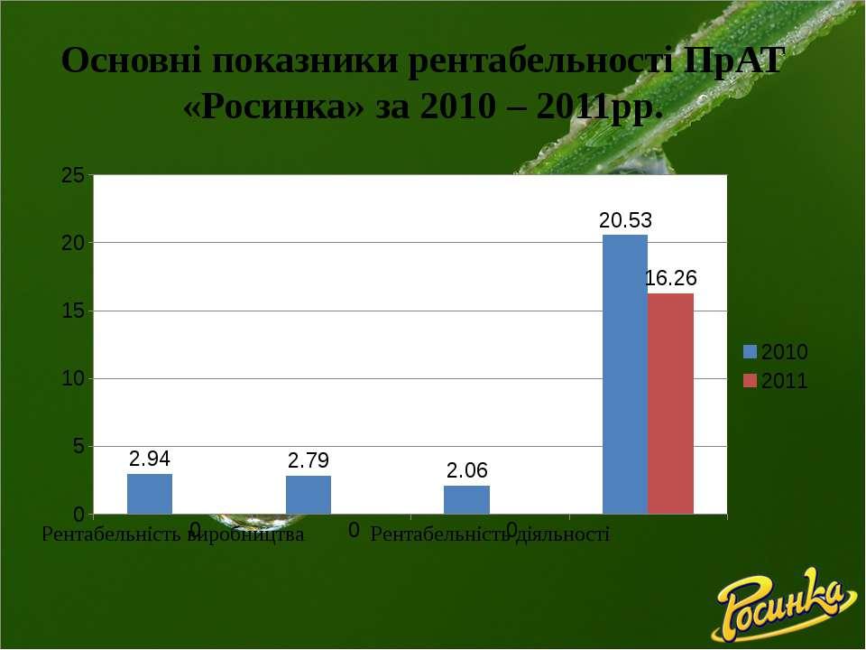 Основні показники рентабельності ПрАТ «Росинка» за 2010 – 2011рр.