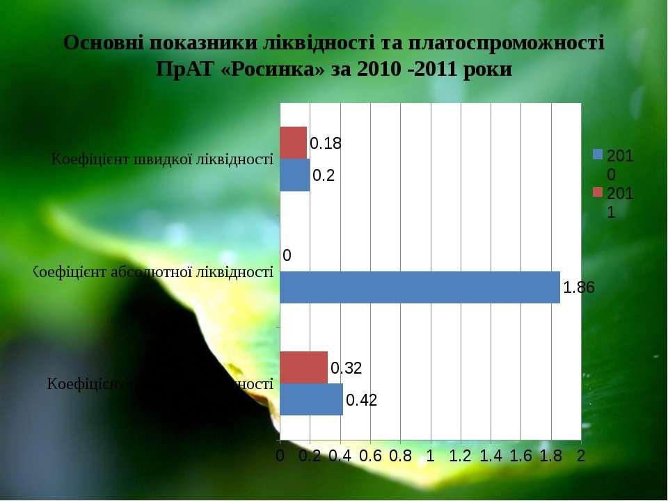 Основні показники ліквідності та платоспроможності ПрАТ «Росинка» за 2010 -20...
