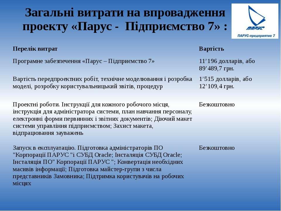 Загальні витрати на впровадження проекту «Парус - Підприємство 7» : Перелік в...