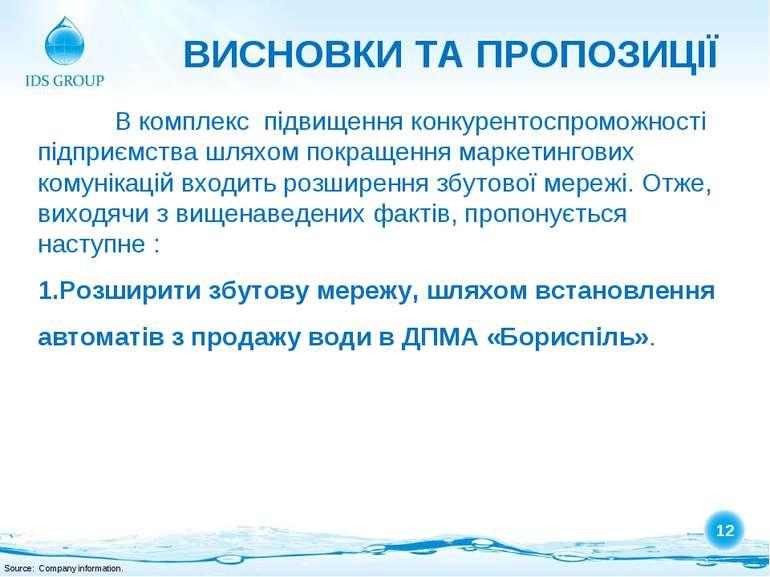 Source: Company information. ВИСНОВКИ ТА ПРОПОЗИЦІЇ В комплекс підвищення кон...