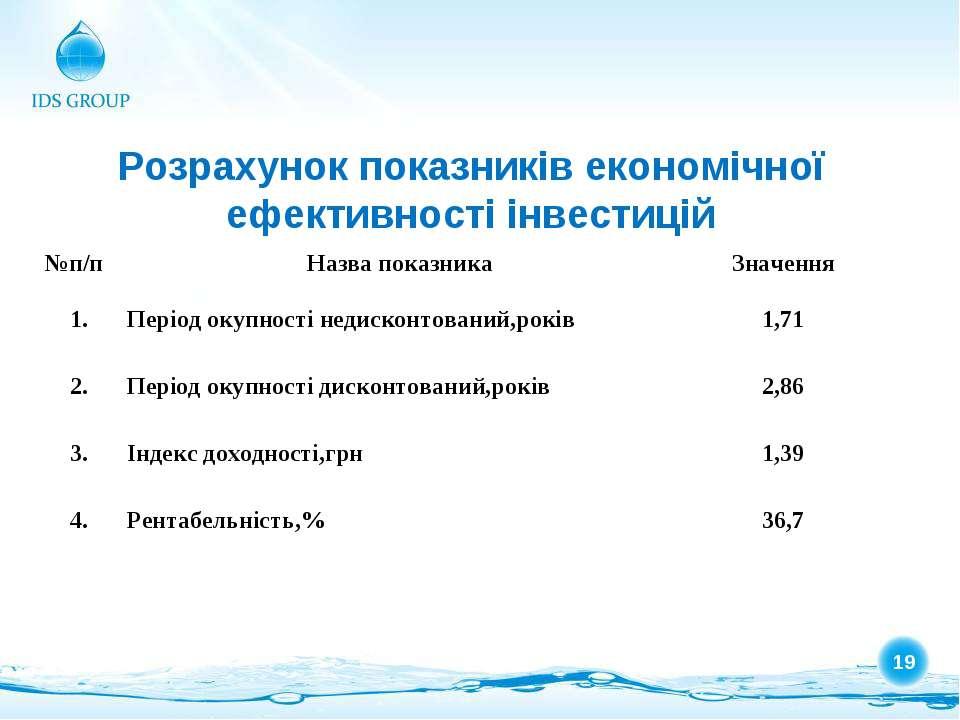 Розрахунок показників економічної ефективності інвестицій №п/п Назва показник...