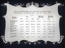 АНАЛІЗ ФІНАНСОВИХ РЕЗУЛЬТАТІВ ГОСПОДАРСЬКОЇ ДІЯЛЬНОСТІ ПРОТЯГОМ 2010 – 2012 Р...
