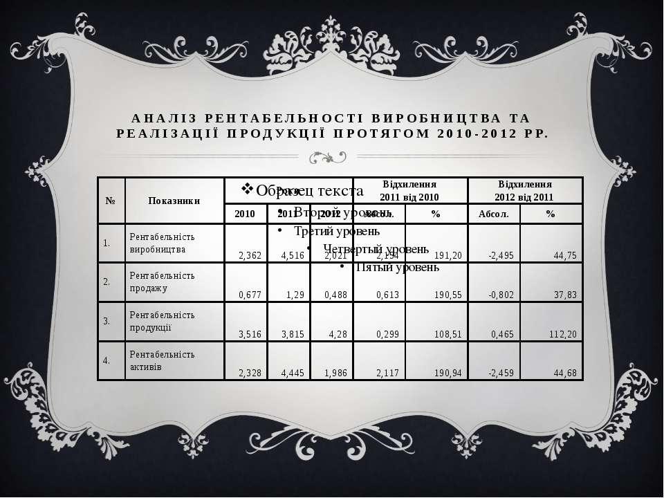 АНАЛІЗ РЕНТАБЕЛЬНОСТІ ВИРОБНИЦТВА ТА РЕАЛІЗАЦІЇ ПРОДУКЦІЇ ПРОТЯГОМ 2010-201...
