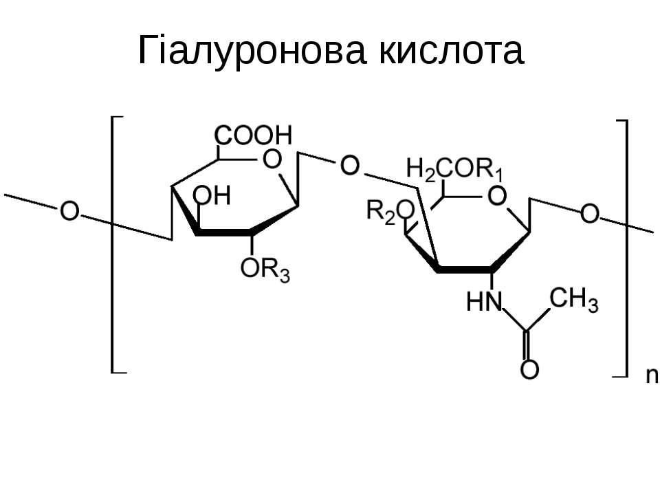 Гіалуронова кислота