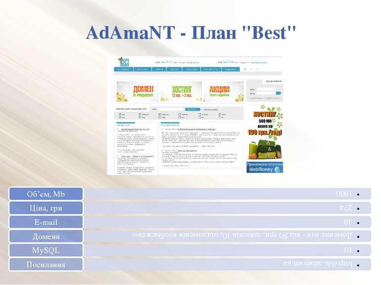 """AdAmaNT - План """"Best"""""""