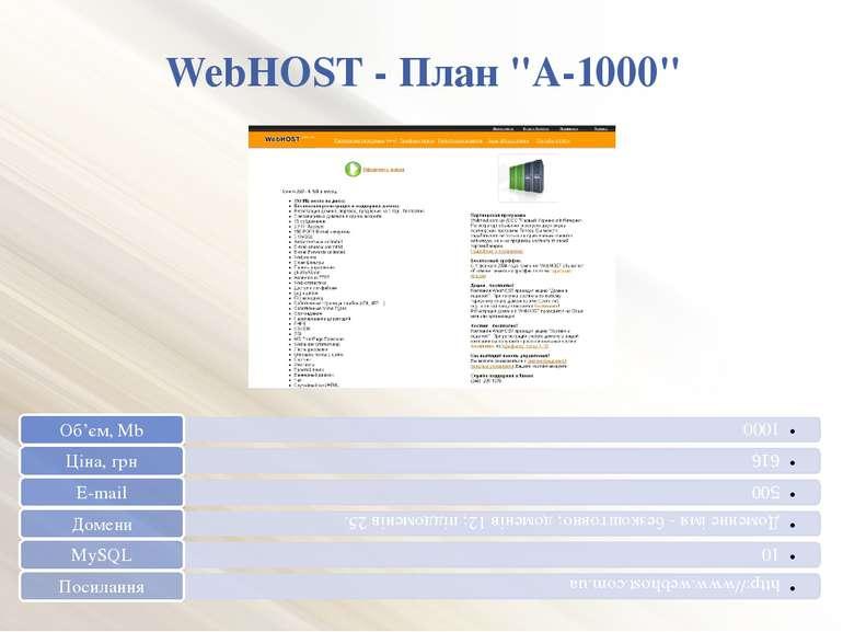 "WebHOST - План ""A-1000"""