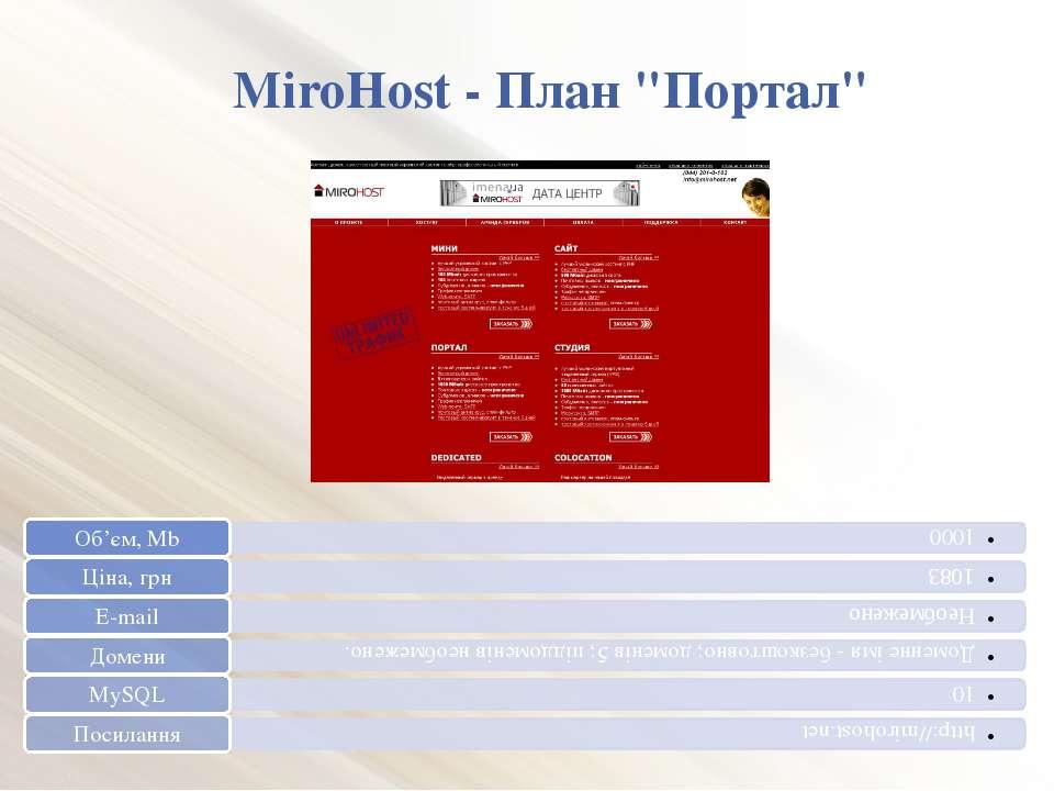 "MiroHost - План ""Портал"""