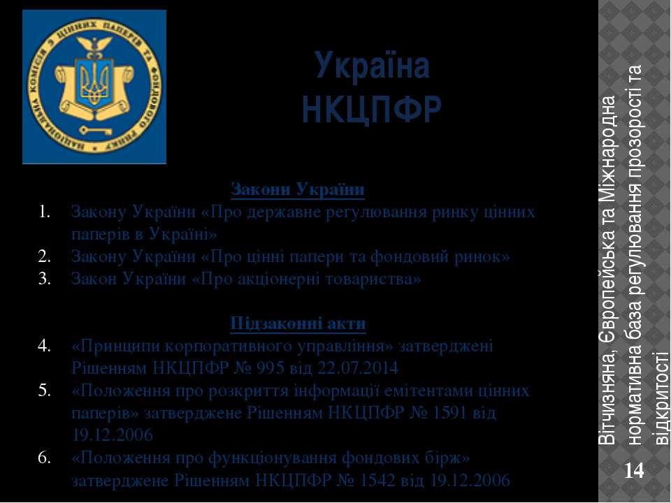 Україна НКЦПФР Вітчизняна, Європейська та Міжнародна нормативна база регулюва...