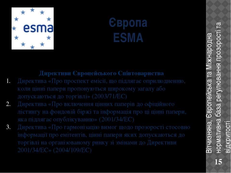 Європа ESMA Вітчизняна, Європейська та Міжнародна нормативна база регулювання...