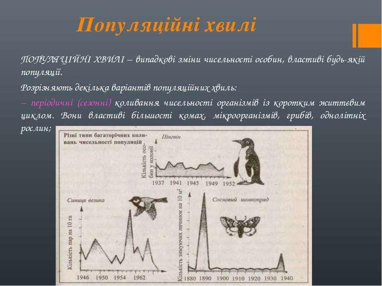 Популяційні хвилі ПОПУЛЯЦІЙНІ ХВИЛІ – випадкові зміни чисельності особин, вла...