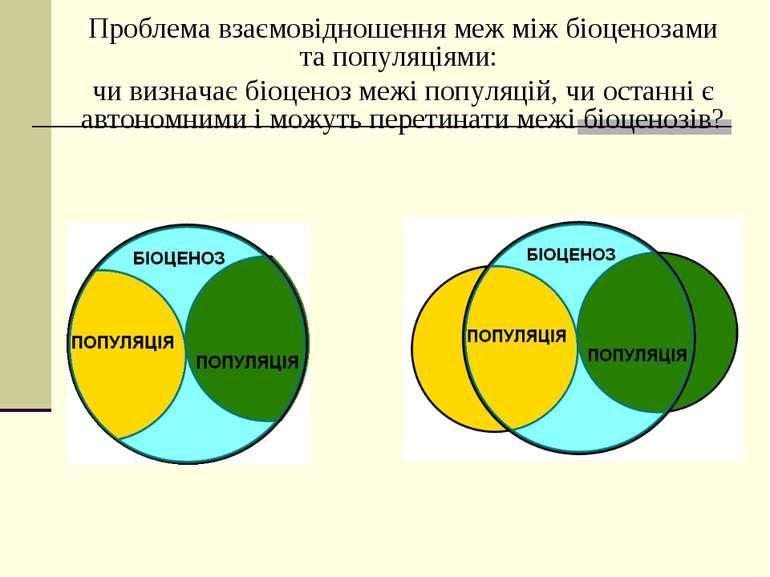 Проблема взаємовідношення меж між біоценозами та популяціями: чи визначає біо...