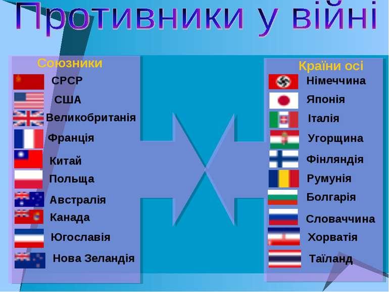 Союзники СРСР США Великобританія Франція Китай Польща Австралія Канада Югосла...