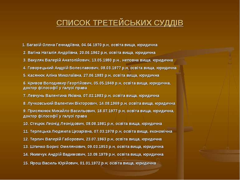СПИСОК ТРЕТЕЙСЬКИХ СУДДІВ 1. Багазій Олена Геннадіївна, 04.04.1970 р.н, освіт...