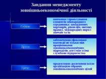 Завдання менеджменту зовнішньоекономічної діяльності вивчення і проектування ...
