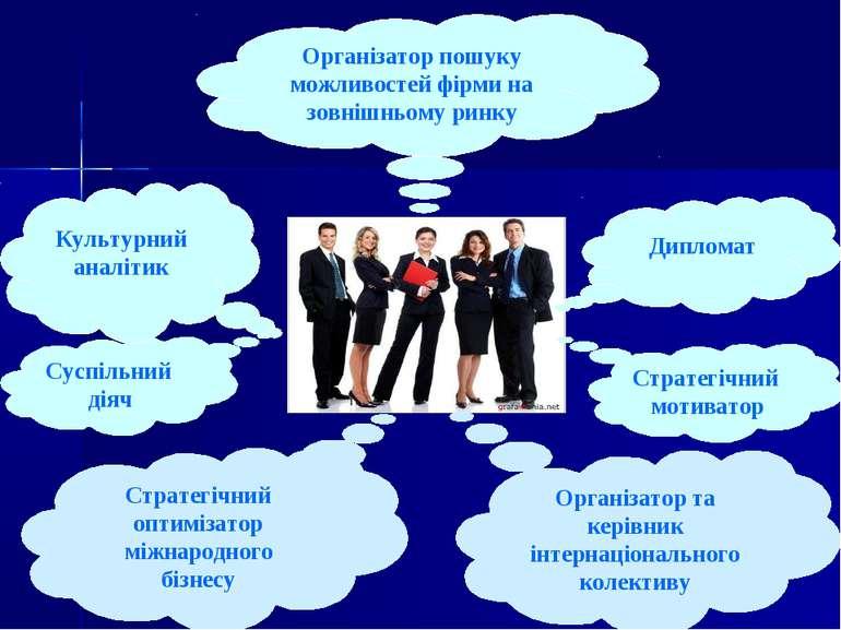 Стратегічний оптимізатор міжнародного бізнесу Організатор пошуку можливостей ...