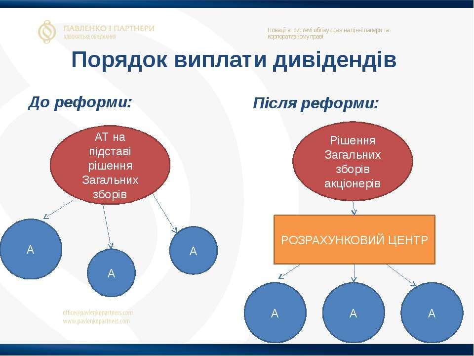 Порядок виплати дивідендів До реформи: Новації в системі обліку прав на цінні...