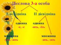 Дієслова 3-а особа І дієвідміна ІІ дієвідміна однина -е, -є множина -уть, -ют...