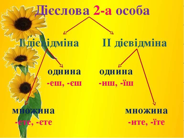 Дієслова 2-а особа І дієвідміна ІІ дієвідміна однина -еш, -єш множина -ете, -...