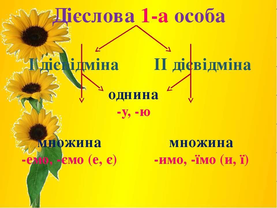 Дієслова 1-а особа І дієвідміна ІІ дієвідміна однина -у, -ю множина -емо, -єм...