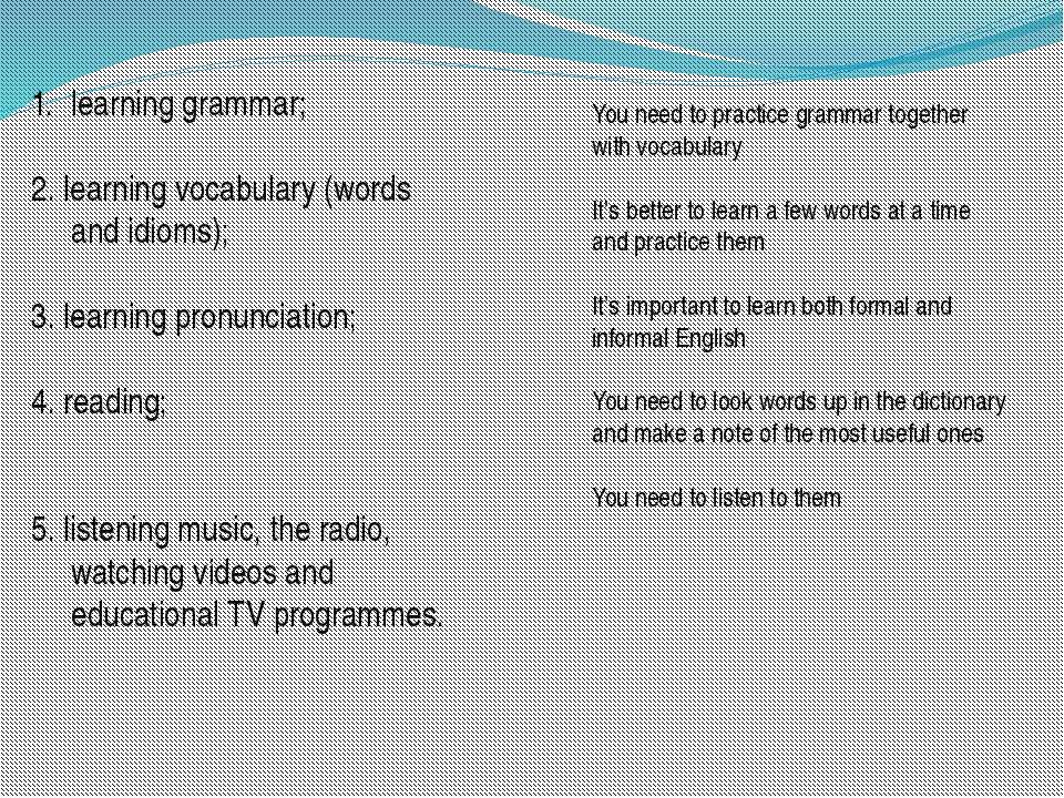 learning grammar; 2. learning vocabulary (words and idioms); 3. learning pron...