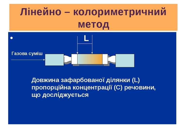 Лінейно – колориметричний метод L Газова суміш Довжина зафарбованої ділянки (...