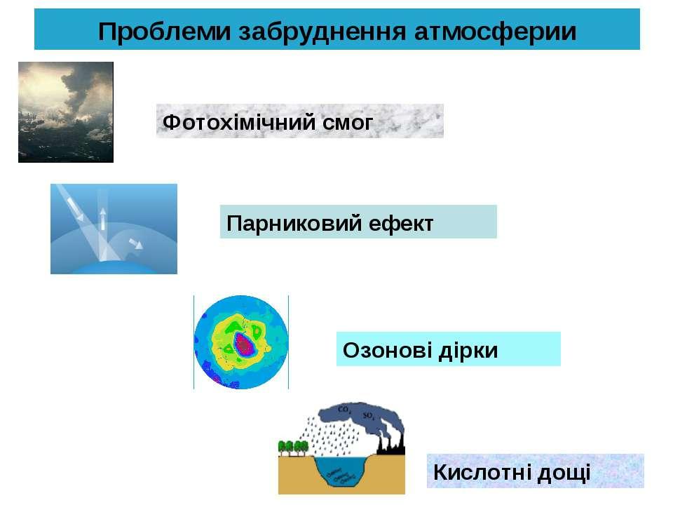 Проблеми забруднення атмосферии Фотохімічний смог Парниковий ефект Кислотні д...