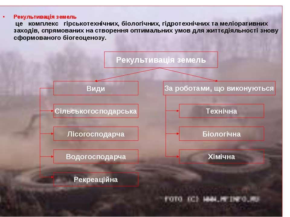Рекультивація земель це комплекс гірськотехнічних, біологічних, гідротехнічни...