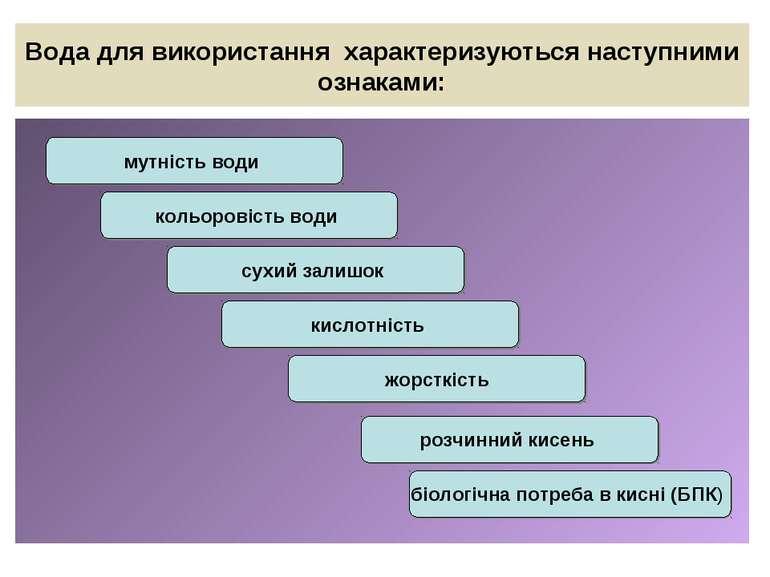 Вода для використання характеризуються наступними ознаками: біологічна потреб...