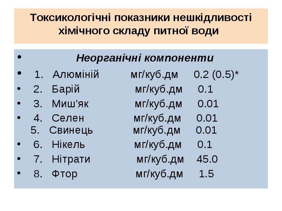 Токсикологічні показники нешкідливості хімічного складу питної води Неорганіч...