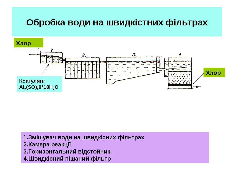 Обробка води на швидкістних фільтрах 1.Змішувач води на швидкісних фільтрах 2...
