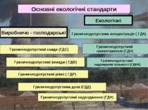 Основні екологічні стандарти Екологічні Граничнодопустимі надлишкові кількост...