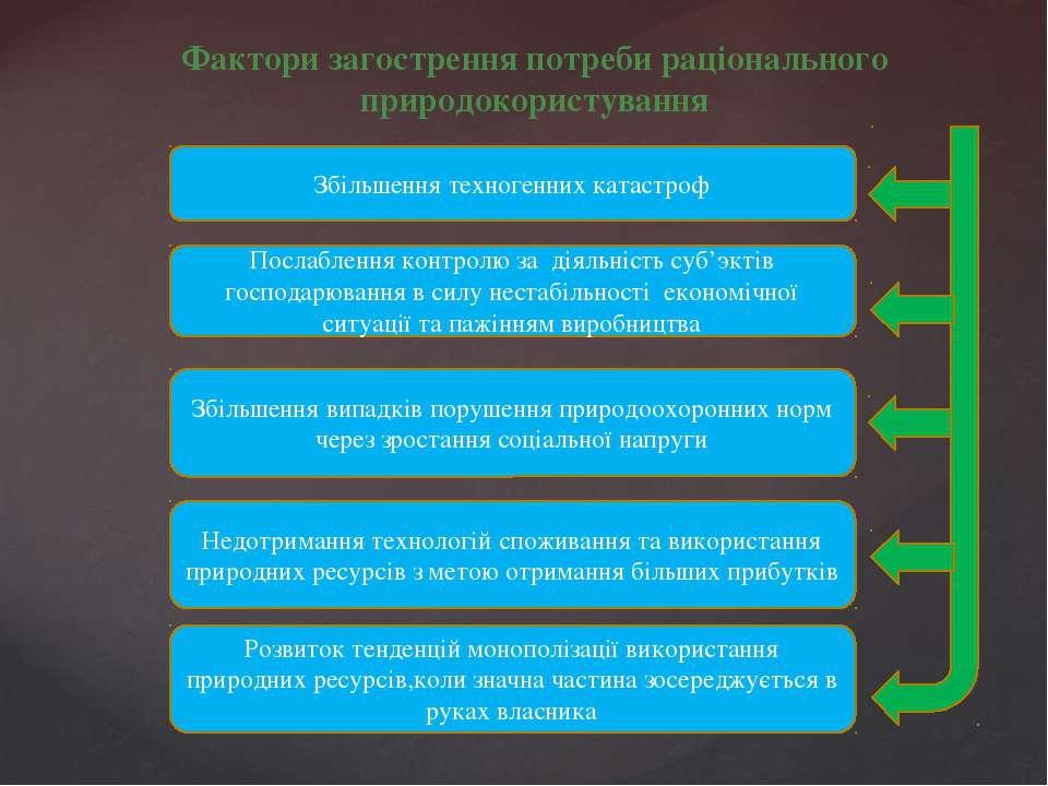 Послаблення контролю за діяльність суб'эктів господарювання в силу нестабільн...