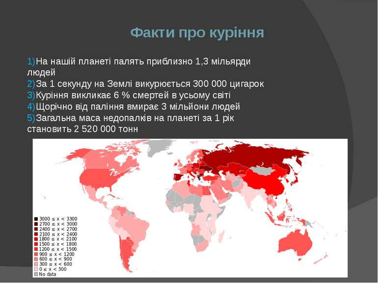 Факти про куріння 1)На нашій планеті палять приблизно 1,3 мільярди людей 2)За...
