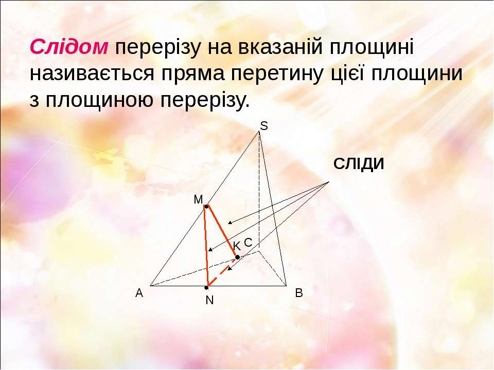 Слідом перерізу на вказаній площині називається пряма перетину цієї площини з...