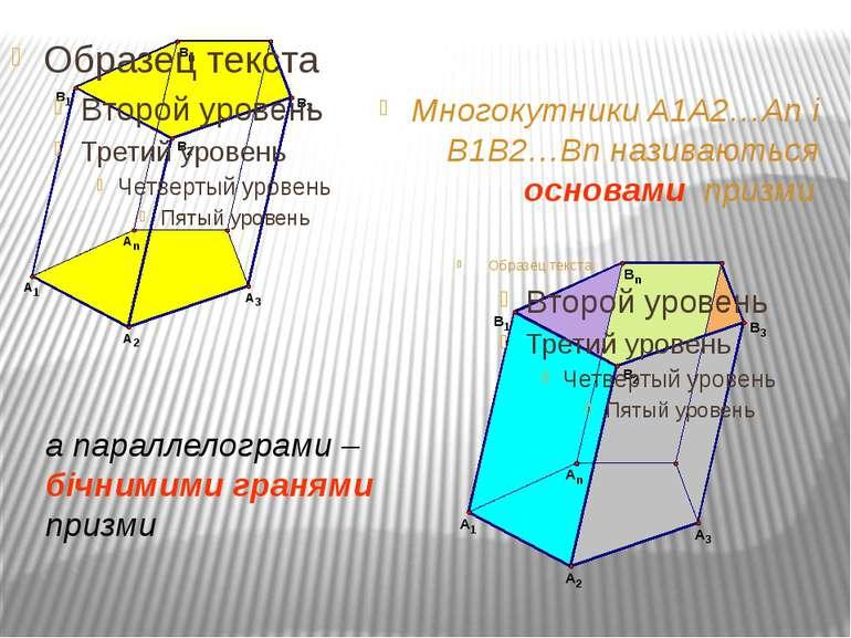 Многокутники A1A2…An і B1B2…Bn називаються основами призми, а параллелограми ...