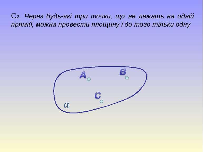C2. Через будь-які три точки, що не лежать на одній прямій, можна провести пл...
