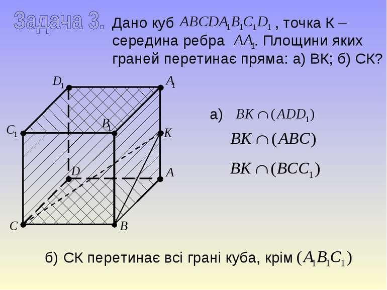 Дано куб , точка К – середина ребра . Площини яких граней перетинає пряма: а)...