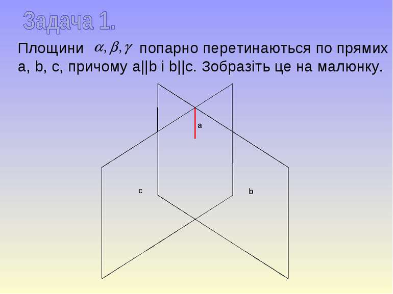 Площини попарно перетинаються по прямих a, b, c, причому a  b і b  c. Зобразі...