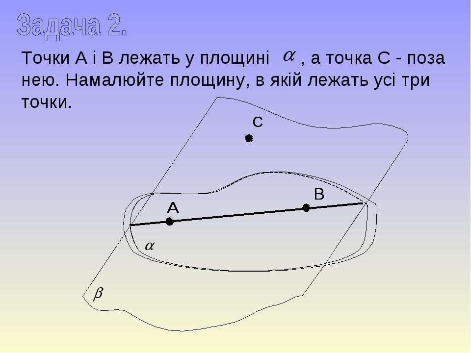 Точки А і В лежать у площині , а точка С - поза нею. Намалюйте площину, в які...
